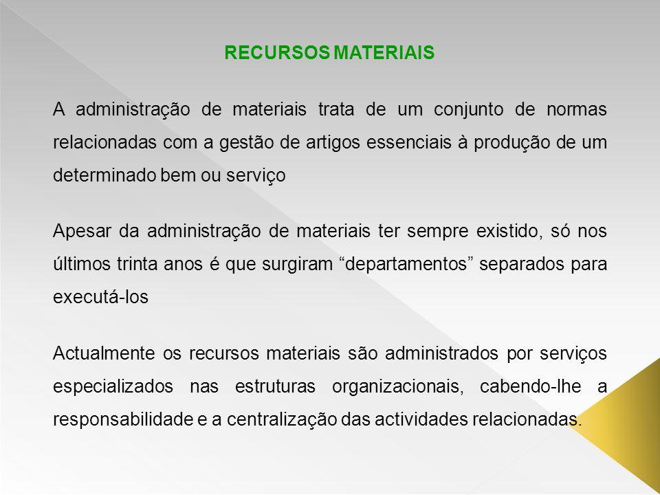 RECURSOS MATERIAIS A administração de materiais trata de um conjunto de normas relacionadas com a gestão de artigos essenciais à produção de um determ