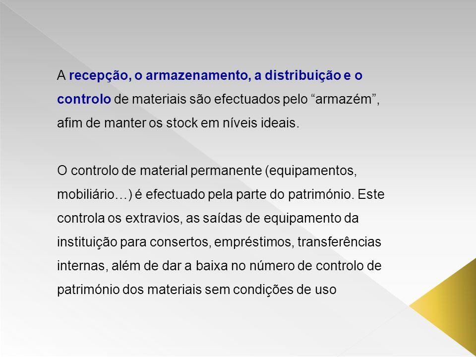 A recepção, o armazenamento, a distribuição e o controlo de materiais são efectuados pelo armazém, afim de manter os stock em níveis ideais. O control