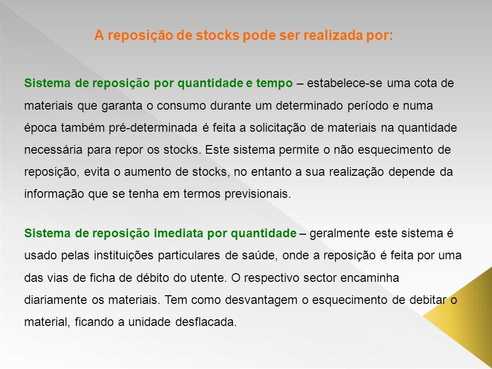 A reposição de stocks pode ser realizada por: Sistema de reposição por quantidade e tempo – estabelece-se uma cota de materiais que garanta o consumo