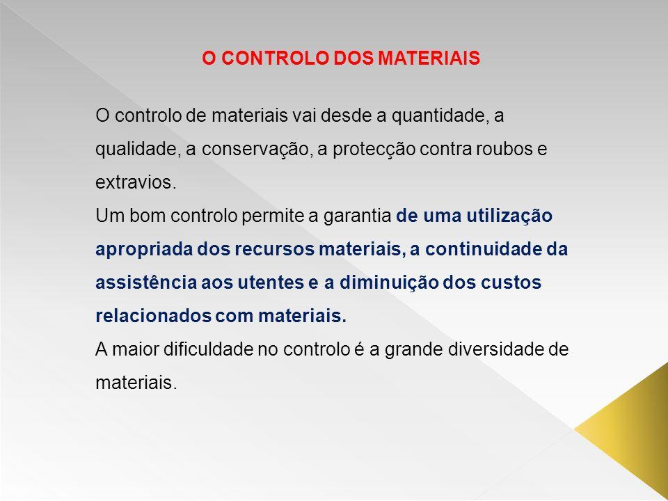 O CONTROLO DOS MATERIAIS O controlo de materiais vai desde a quantidade, a qualidade, a conservação, a protecção contra roubos e extravios. Um bom con
