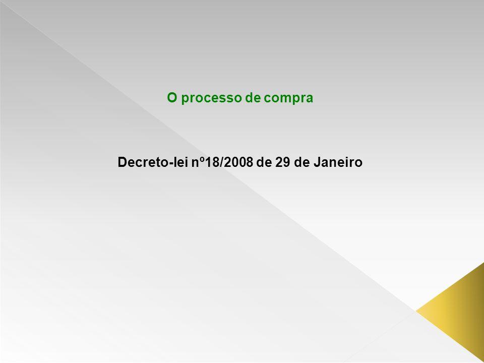 O processo de compra Decreto-lei nº18/2008 de 29 de Janeiro