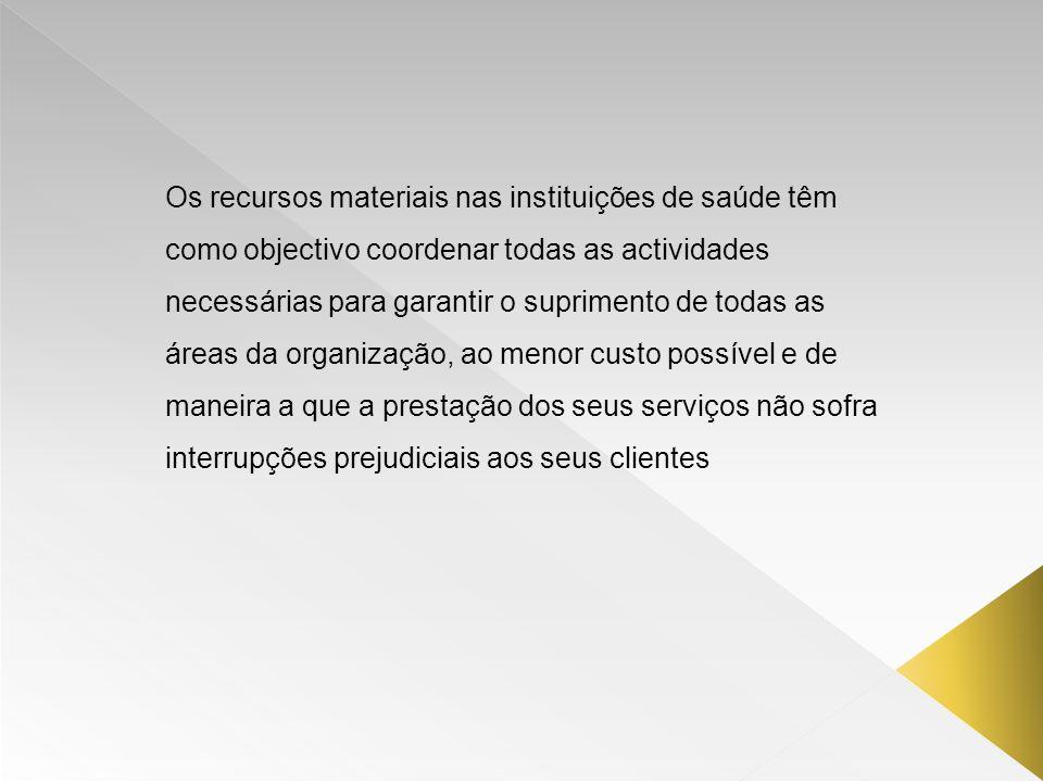 Actualmente os recursos materiais são administrados por serviços especializados nas estruturas organizacionais, cabendo-lhe a responsabilidade e a centralização das actividades relacionadas.