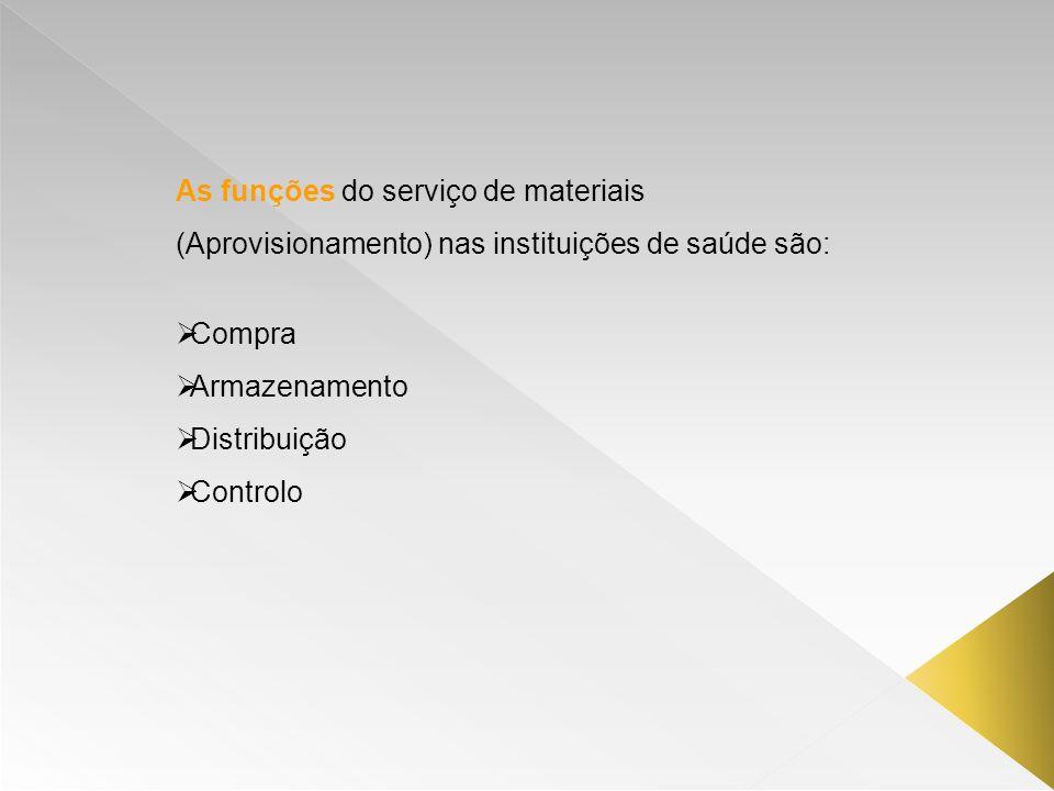 As funções do serviço de materiais (Aprovisionamento) nas instituições de saúde são: Compra Armazenamento Distribuição Controlo