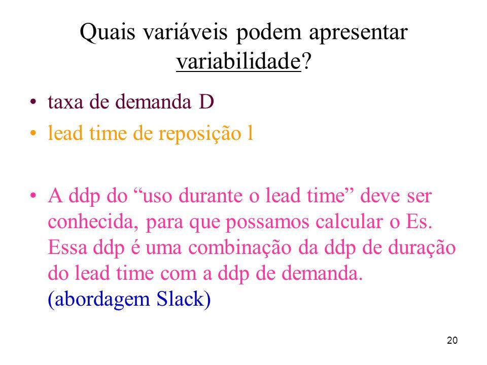 20 Quais variáveis podem apresentar variabilidade? taxa de demanda D lead time de reposição l A ddp do uso durante o lead time deve ser conhecida, par