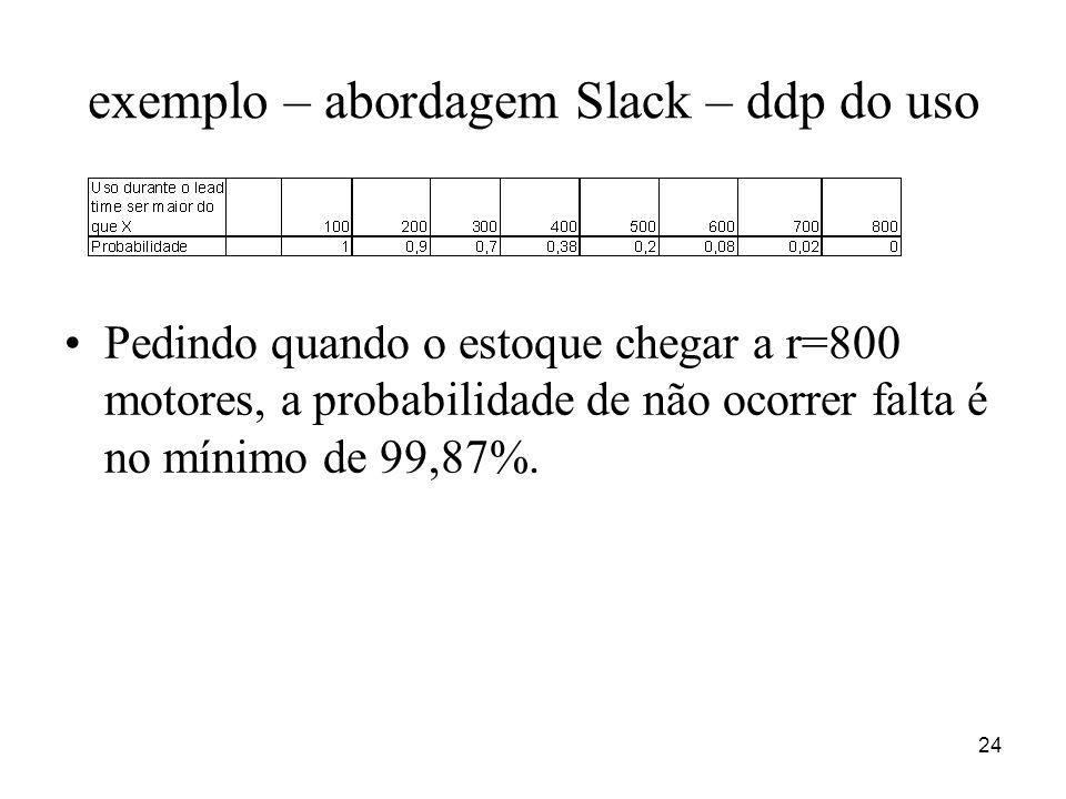 24 exemplo – abordagem Slack – ddp do uso Pedindo quando o estoque chegar a r=800 motores, a probabilidade de não ocorrer falta é no mínimo de 99,87%.