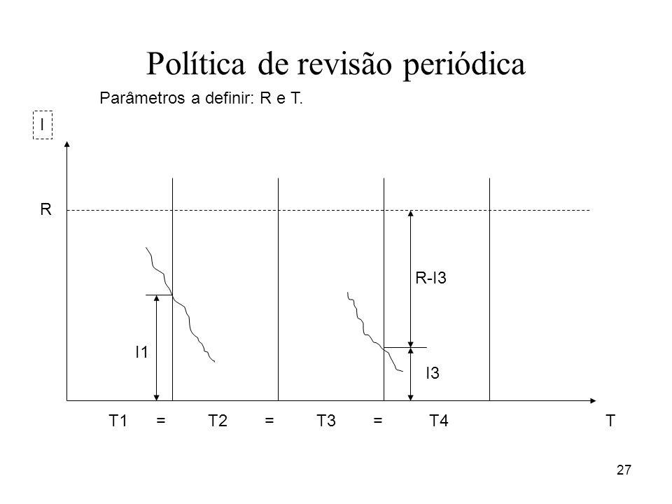 27 Política de revisão periódica T I R T1 = T2 = T3 = T4 I1 I3 R-I3 Parâmetros a definir: R e T.