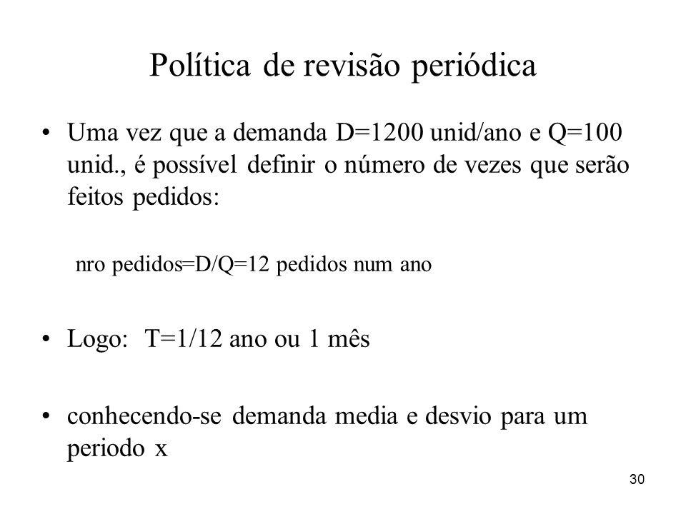 30 Política de revisão periódica Uma vez que a demanda D=1200 unid/ano e Q=100 unid., é possível definir o número de vezes que serão feitos pedidos: n
