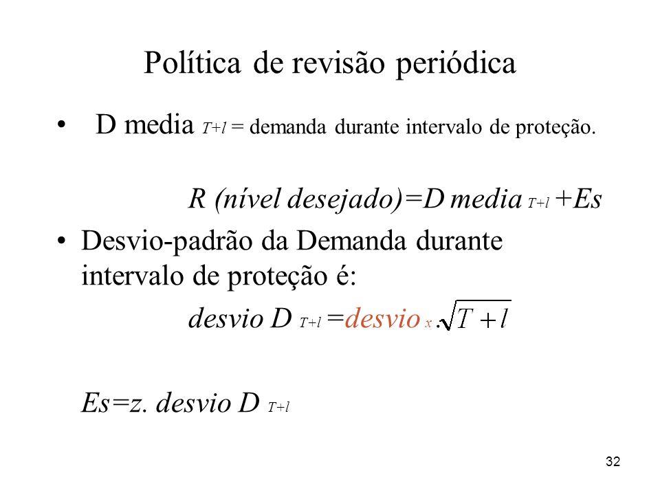 32 Política de revisão periódica D media T+l = demanda durante intervalo de proteção. R (nível desejado)=D media T+l +Es Desvio-padrão da Demanda dura