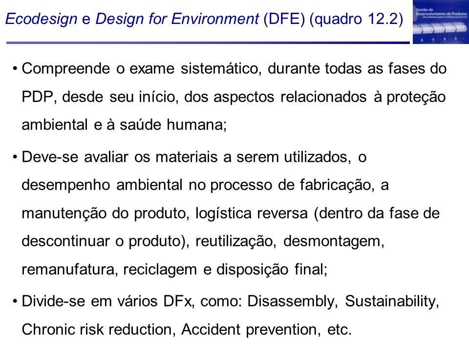 Ecodesign e Design for Environment (DFE) (quadro 12.2) Compreende o exame sistemático, durante todas as fases do PDP, desde seu início, dos aspectos relacionados à proteção ambiental e à saúde humana; Deve-se avaliar os materiais a serem utilizados, o desempenho ambiental no processo de fabricação, a manutenção do produto, logística reversa (dentro da fase de descontinuar o produto), reutilização, desmontagem, remanufatura, reciclagem e disposição final; Divide-se em vários DFx, como: Disassembly, Sustainability, Chronic risk reduction, Accident prevention, etc.