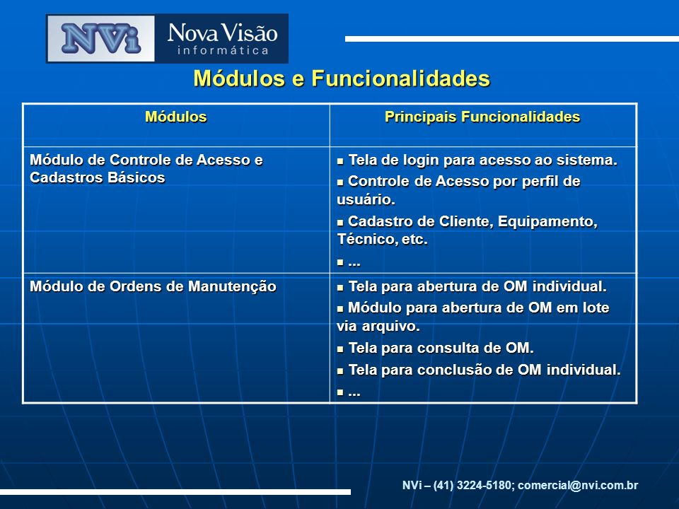 Módulos e Funcionalidades NVi – (41) 3224-5180; comercial@nvi.com.brMódulos Principais Funcionalidades Módulo de Controle de Acesso e Cadastros Básico