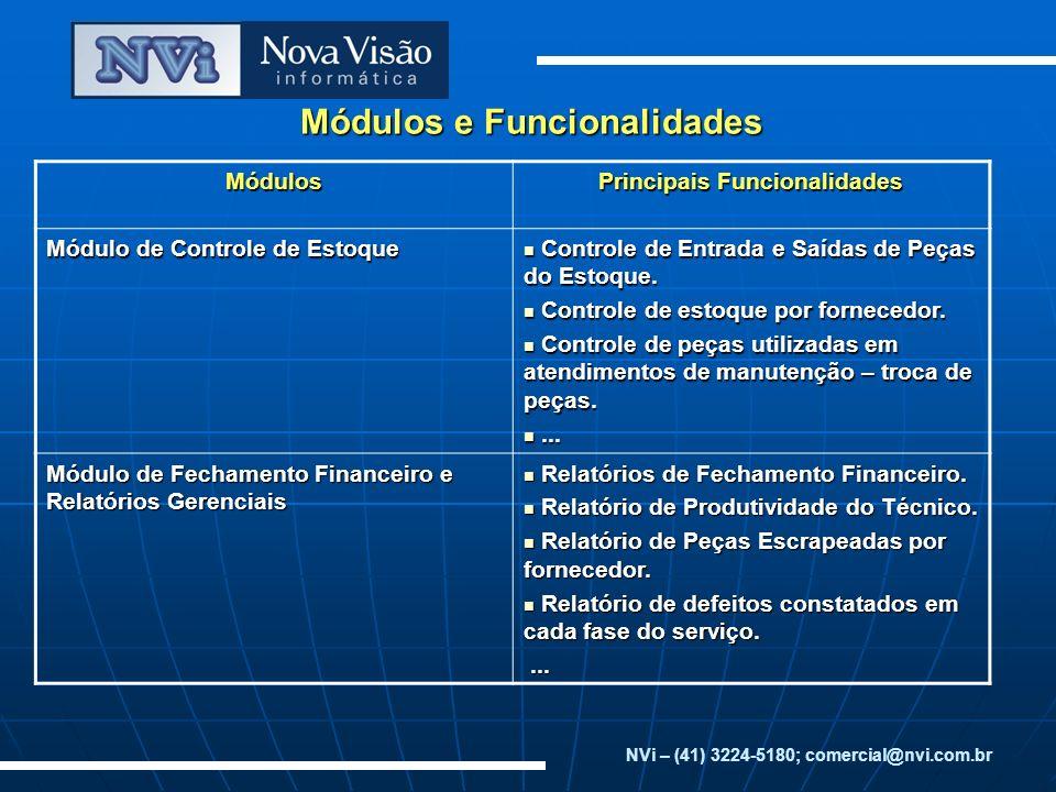 Módulos e Funcionalidades NVi – (41) 3224-5180; comercial@nvi.com.brMódulos Principais Funcionalidades Módulo de Controle de Estoque Controle de Entrada e Saídas de Peças do Estoque.