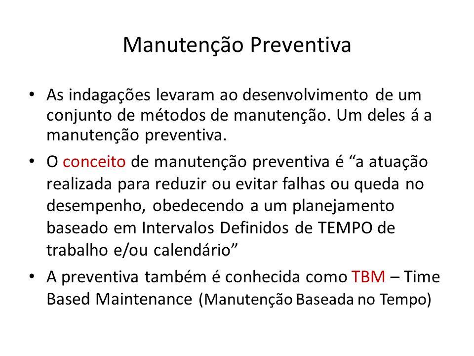 Manutenção Preventiva As indagações levaram ao desenvolvimento de um conjunto de métodos de manutenção.