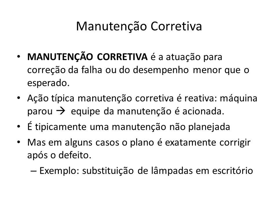 Manutenção Corretiva MANUTENÇÃO CORRETIVA é a atuação para correção da falha ou do desempenho menor que o esperado.