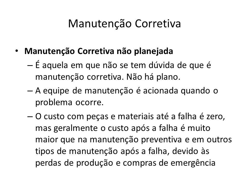 Manutenção Corretiva Manutenção Corretiva não planejada – É aquela em que não se tem dúvida de que é manutenção corretiva.