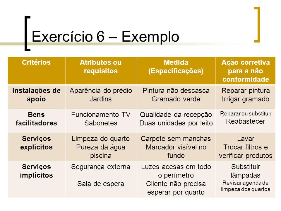 Exercício 6 – Exemplo CritériosAtributos ou requisitos Medida (Especificações) Ação corretiva para a não conformidade Instalações de apoio Aparência d