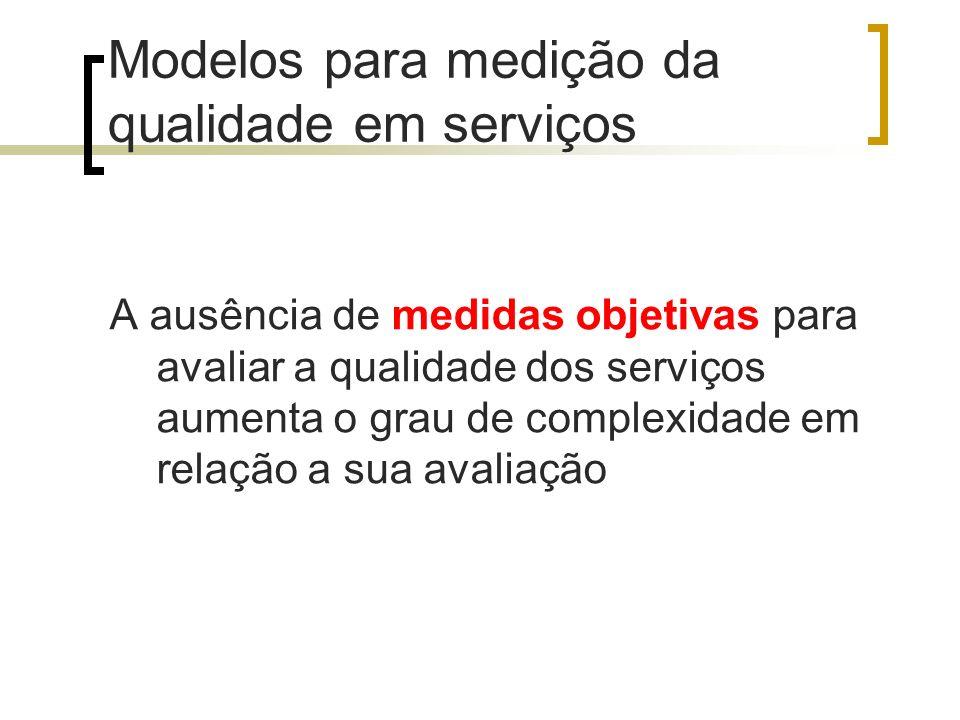 Modelos para medição da qualidade em serviços A ausência de medidas objetivas para avaliar a qualidade dos serviços aumenta o grau de complexidade em