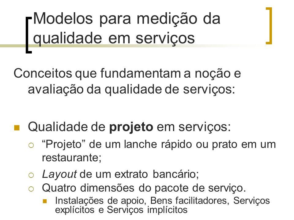 Modelos para medição da qualidade em serviços Conceitos que fundamentam a noção e avaliação da qualidade de serviços: Qualidade de projeto em serviços