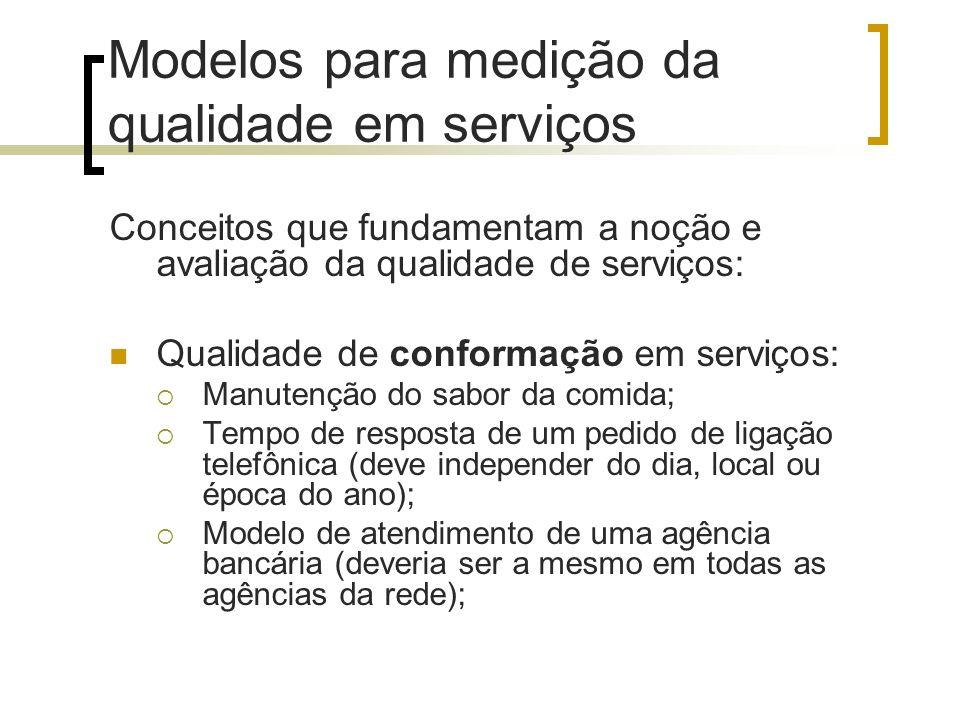 Modelos para medição da qualidade em serviços Conceitos que fundamentam a noção e avaliação da qualidade de serviços: Qualidade de conformação em serv