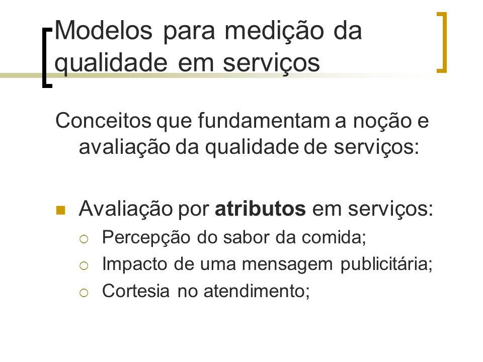 Modelos para medição da qualidade em serviços Conceitos que fundamentam a noção e avaliação da qualidade de serviços: Avaliação por atributos em servi