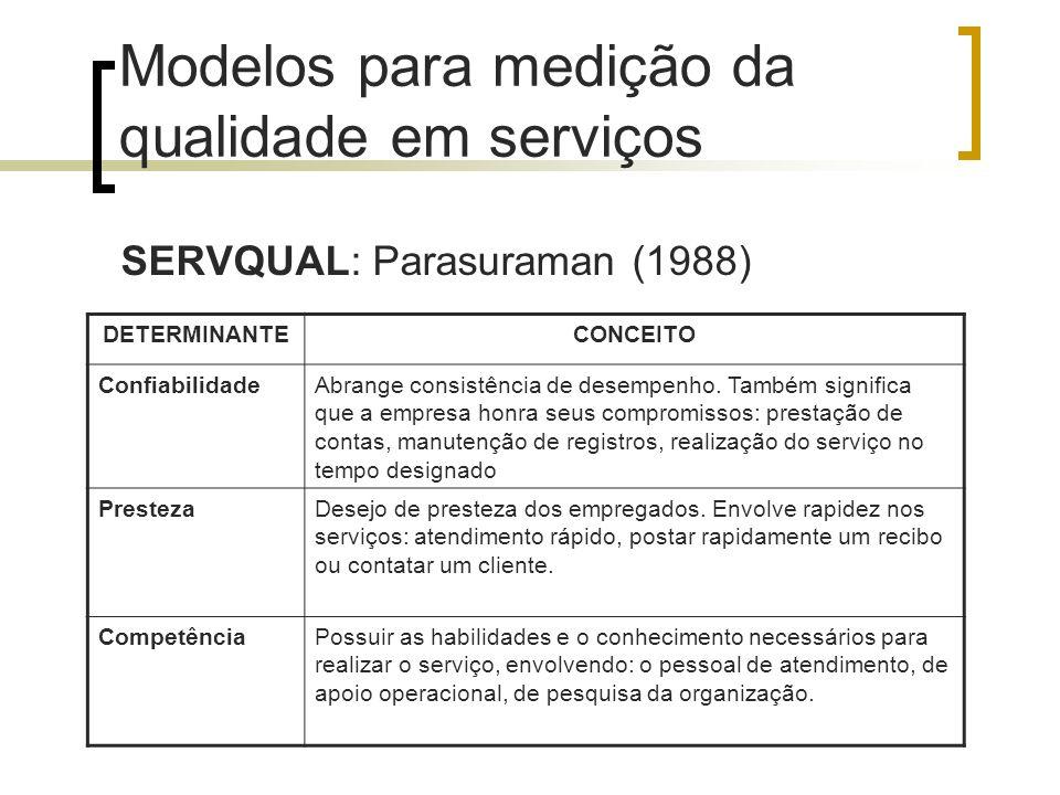 Modelos para medição da qualidade em serviços SERVQUAL: Parasuraman (1988) DETERMINANTECONCEITO ConfiabilidadeAbrange consistência de desempenho. Tamb