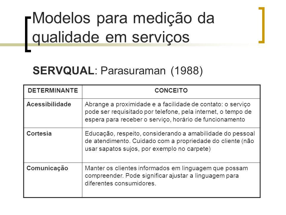 Modelos para medição da qualidade em serviços SERVQUAL: Parasuraman (1988) DETERMINANTECONCEITO AcessibilidadeAbrange a proximidade e a facilidade de