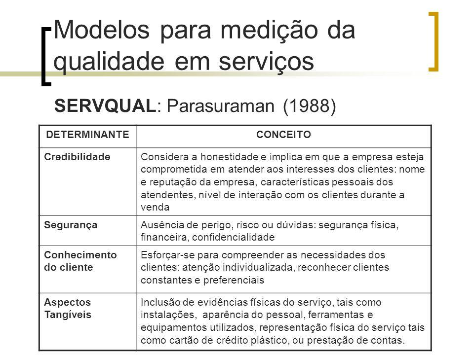 Modelos para medição da qualidade em serviços SERVQUAL: Parasuraman (1988) DETERMINANTECONCEITO CredibilidadeConsidera a honestidade e implica em que