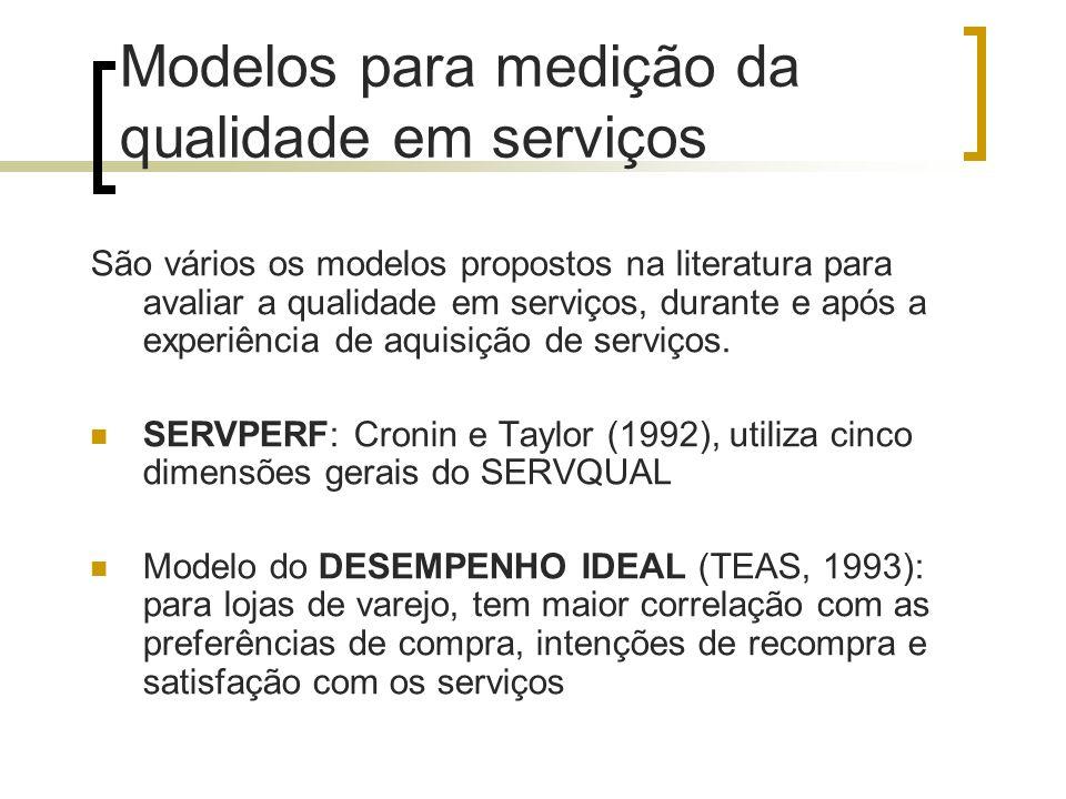 Modelos para medição da qualidade em serviços São vários os modelos propostos na literatura para avaliar a qualidade em serviços, durante e após a exp