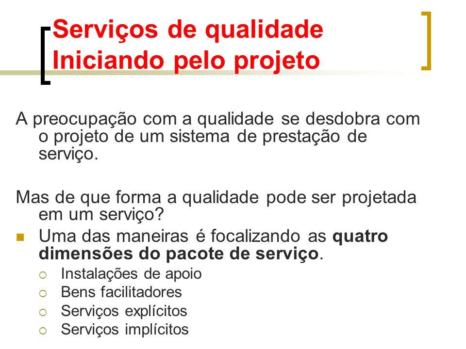 Serviços de qualidade Iniciando pelo projeto A preocupação com a qualidade se desdobra com o projeto de um sistema de prestação de serviço. Mas de que
