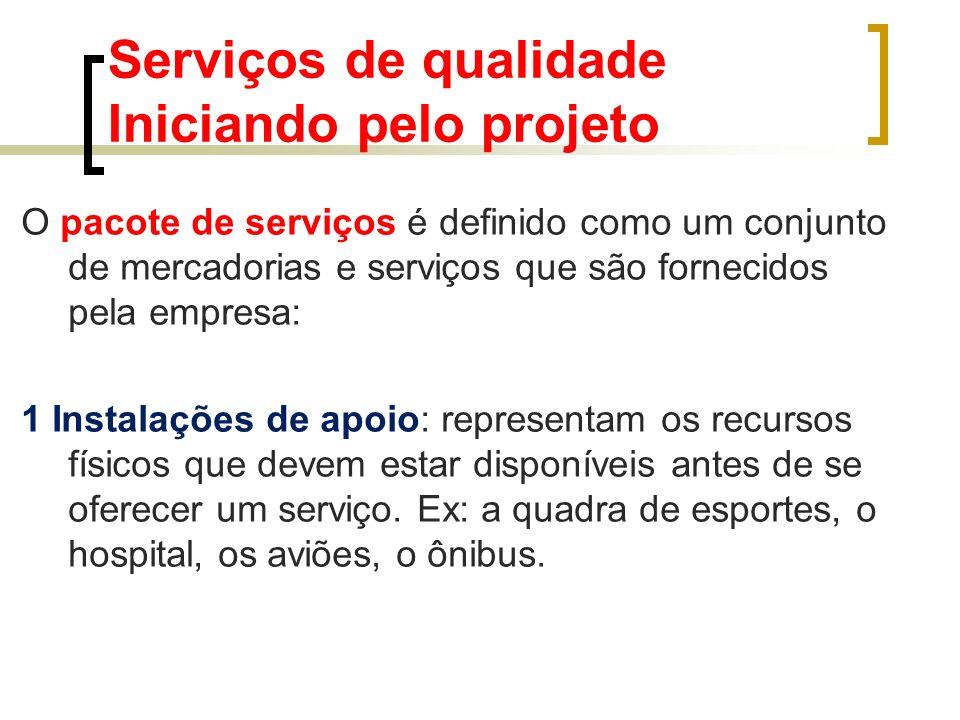 O pacote de serviços é definido como um conjunto de mercadorias e serviços que são fornecidos pela empresa: 1 Instalações de apoio: representam os rec