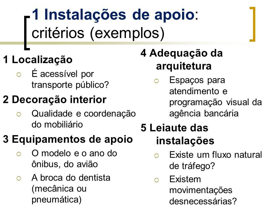 1 Instalações de apoio: critérios (exemplos) 1 Localização É acessível por transporte público? 2 Decoração interior Qualidade e coordenação do mobiliá