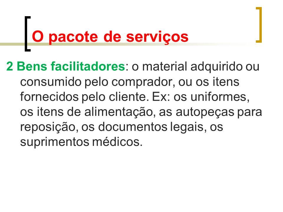 Exercício 7 – Medida de avaliação Em duplas: Personalizar o modelo SERVQUAL para o seu projeto de serviço.