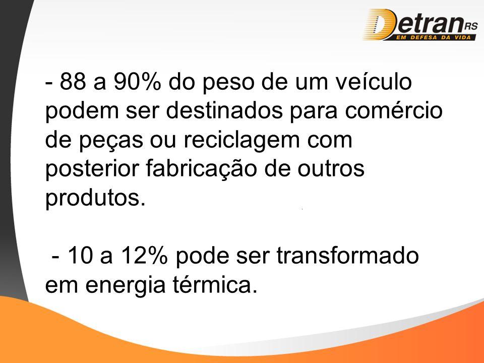 - 88 a 90% do peso de um veículo podem ser destinados para comércio de peças ou reciclagem com posterior fabricação de outros produtos. - 10 a 12% pod