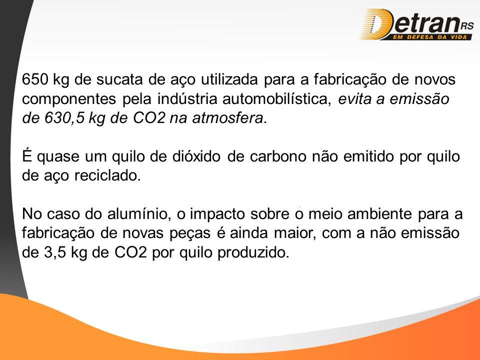 650 kg de sucata de aço utilizada para a fabricação de novos componentes pela indústria automobilística, evita a emissão de 630,5 kg de CO2 na atmosfe