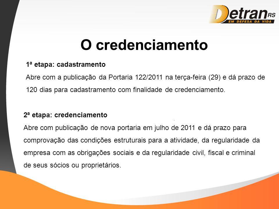 O credenciamento 1ª etapa: cadastramento Abre com a publicação da Portaria 122/2011 na terça-feira (29) e dá prazo de 120 dias para cadastramento com