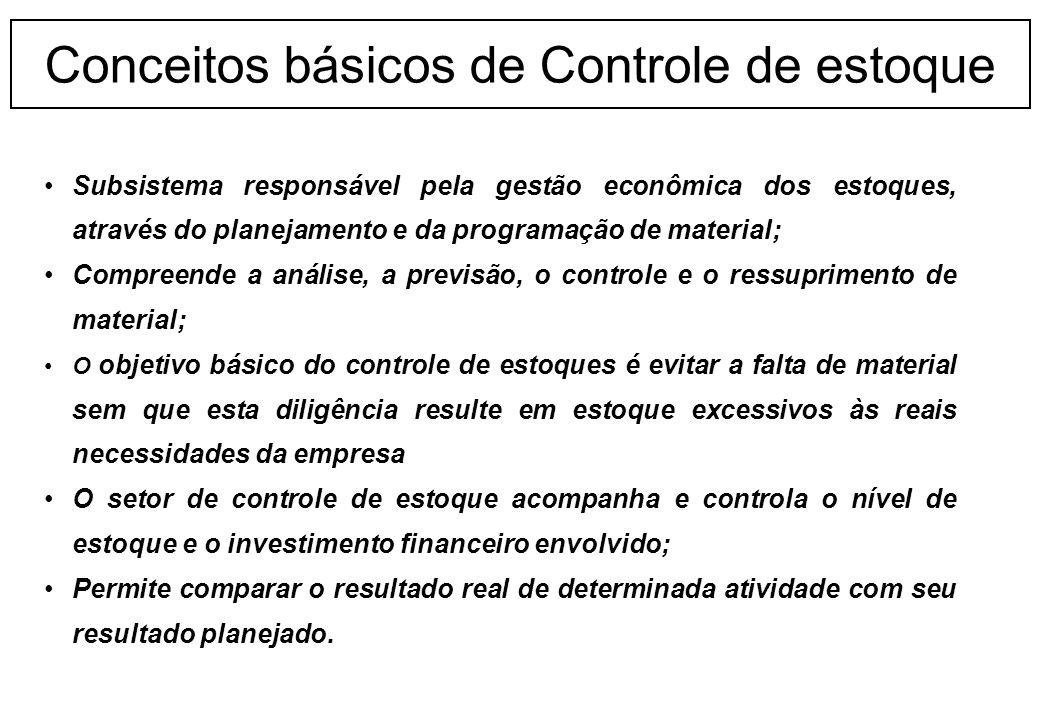 Conceitos básicos de Controle de estoque Subsistema responsável pela gestão econômica dos estoques, através do planejamento e da programação de materi