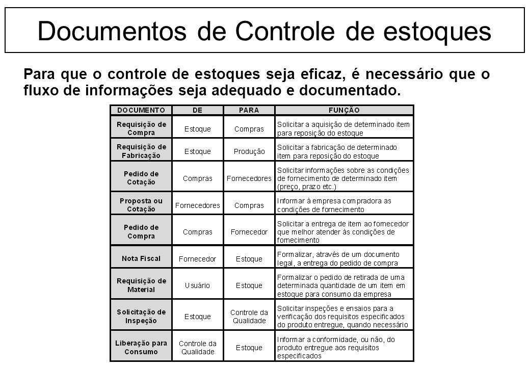 Para que o controle de estoques seja eficaz, é necessário que o fluxo de informações seja adequado e documentado. Documentos de Controle de estoques