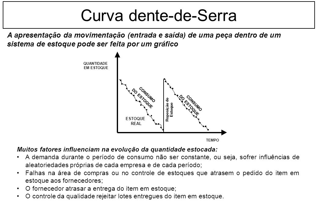 A apresentação da movimentação (entrada e saída) de uma peça dentro de um sistema de estoque pode ser feita por um gráfico Muitos fatores influenciam