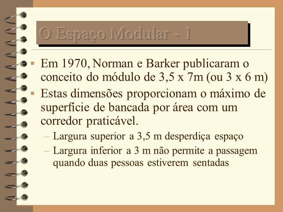 Em 1970, Norman e Barker publicaram o conceito do módulo de 3,5 x 7m (ou 3 x 6 m) Estas dimensões proporcionam o máximo de superfície de bancada por á