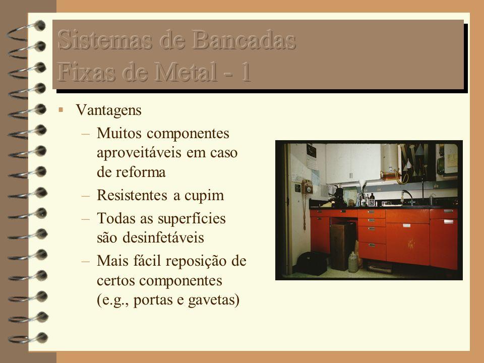 Vantagens –Muitos componentes aproveitáveis em caso de reforma –Resistentes a cupim –Todas as superfícies são desinfetáveis –Mais fácil reposição de c
