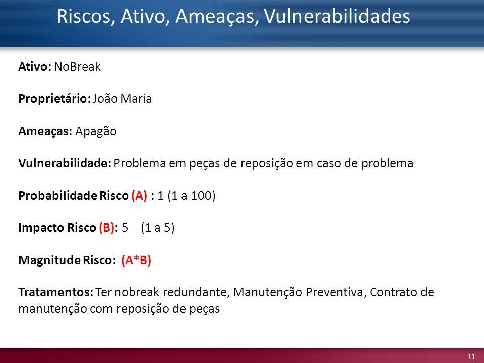 11 Ativo: NoBreak Proprietário: João Maria Ameaças: Apagão Vulnerabilidade: Problema em peças de reposição em caso de problema Probabilidade Risco (A) : 1 (1 a 100) Impacto Risco (B): 5 (1 a 5) Magnitude Risco: (A*B) Tratamentos: Ter nobreak redundante, Manutenção Preventiva, Contrato de manutenção com reposição de peças Riscos, Ativo, Ameaças, Vulnerabilidades