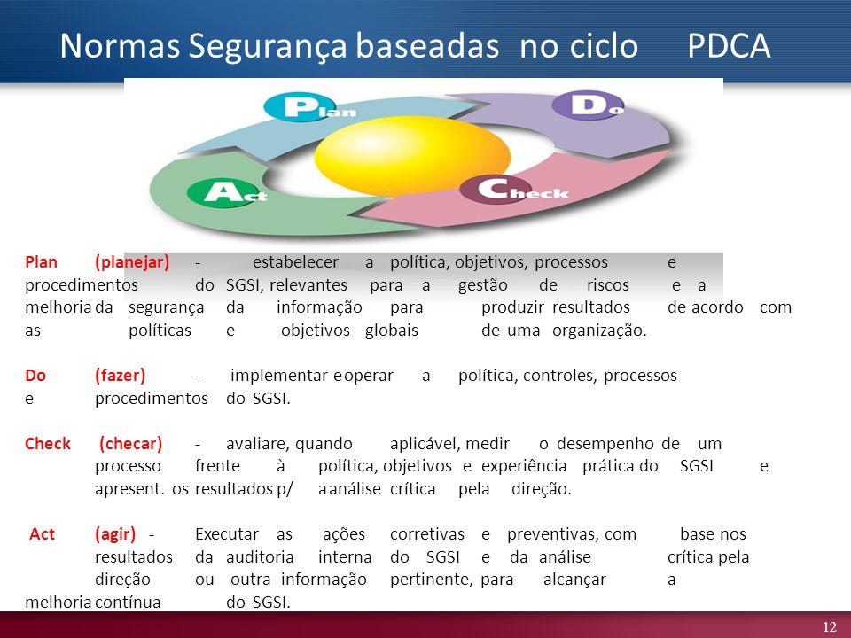 12 Plan(planejar) -estabelecer apolítica, objetivos, processos e procedimentosdoSGSI, relevantes para agestão de riscos ea melhoriadasegurançadainform