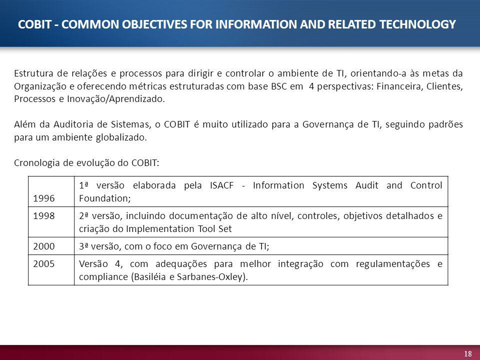 18 Estrutura de relações e processos para dirigir e controlar o ambiente de TI, orientando-a às metas da Organização e oferecendo métricas estruturada