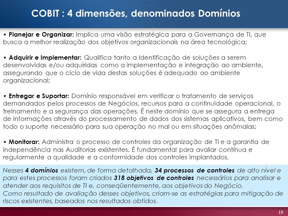 19 Planejar e Organizar: Implica uma visão estratégica para a Governança de TI, que busca a melhor realização dos objetivos organizacionais na área te