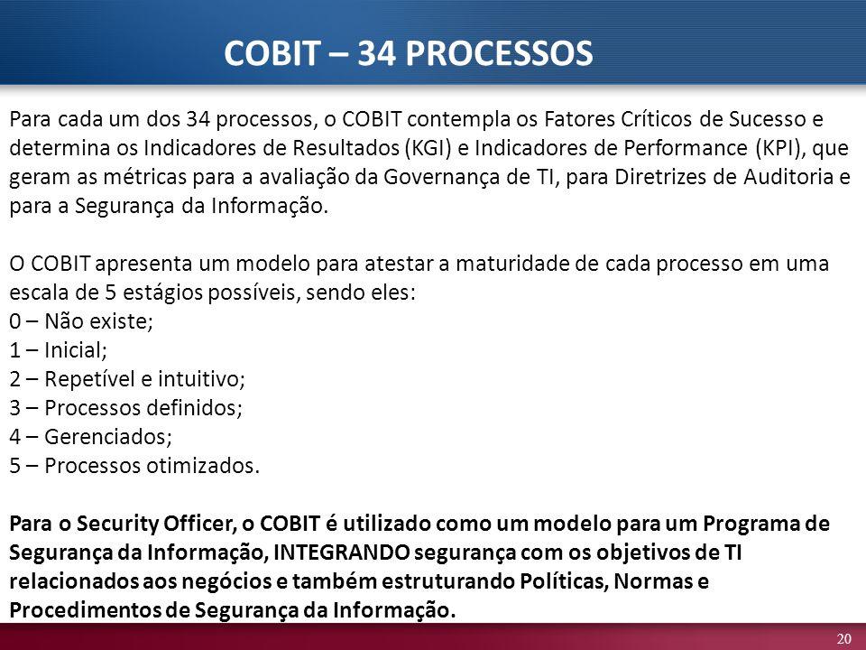 20 Para cada um dos 34 processos, o COBIT contempla os Fatores Críticos de Sucesso e determina os Indicadores de Resultados (KGI) e Indicadores de Per