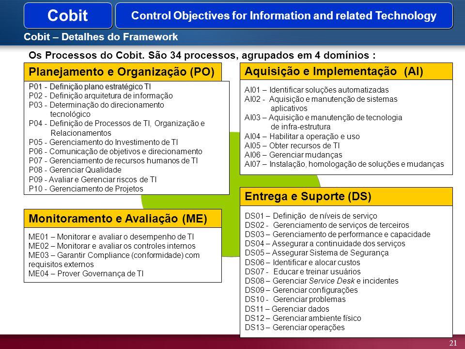 21 Cobit Planejamento e Organização (PO) P01 - Definição plano estratégico TI P02 - Definição arquitetura de informação P03 - Determinação do direcionamento tecnológico P04 - Definição de Processos de TI, Organização e Relacionamentos P05 - Gerenciamento do Investimento de TI P06 - Comunicação de objetivos e direcionamento P07 - Gerenciamento de recursos humanos de TI P08 - Gerenciar Qualidade P09 - Avaliar e Gerenciar riscos de TI P10 - Gerenciamento de Projetos Aquisição e Implementação (AI) AI01 – Identificar soluções automatizadas AI02 - Aquisição e manutenção de sistemas aplicativos AI03 – Aquisição e manutenção de tecnologia de infra-estrutura AI04 – Habilitar a operação e uso AI05 – Obter recursos de TI AI06 – Gerenciar mudanças AI07 – Instalação, homologação de soluções e mudanças Entrega e Suporte (DS) DS01 – Definição de níveis de serviço DS02 - Gerenciamento de serviços de terceiros DS03 – Gerenciamento de performance e capacidade DS04 – Assegurar a continuidade dos serviços DS05 – Assegurar Sistema de Segurança DS06 – Identificar e alocar custos DS07 - Educar e treinar usuários DS08 – Gerenciar Service Desk e incidentes DS09 – Gerenciar configurações DS10 - Gerenciar problemas DS11 – Gerenciar dados DS12 – Gerenciar ambiente físico DS13 – Gerenciar operações Monitoramento e Avaliação (ME) ME01 – Monitorar e avaliar o desempenho de TI ME02 – Monitorar e avaliar os controles internos ME03 – Garantir Compliance (conformidade) com requisitos externos ME04 – Prover Governança de TI Cobit – Detalhes do Framework Os Processos do Cobit.