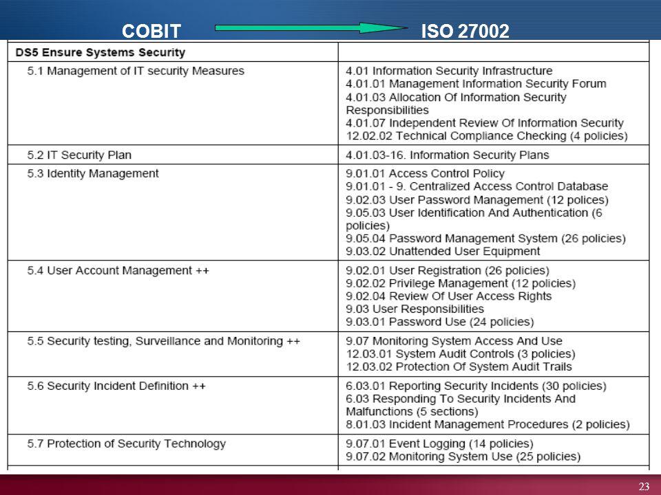23 COBIT ISO 27002