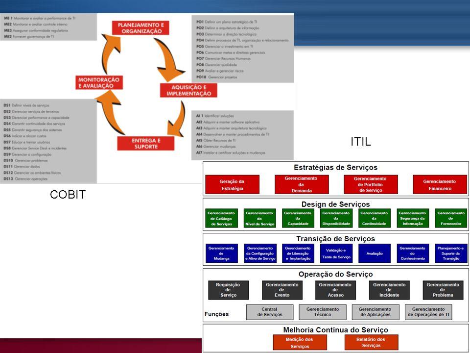 26 COBIT ITIL