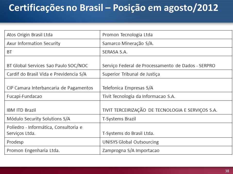 38 Certificações no Brasil – Posição em agosto/2012 Atos Origin Brasil LtdaPromon Tecnologia Ltda Axur Information SecuritySamarco Mineração S/A.