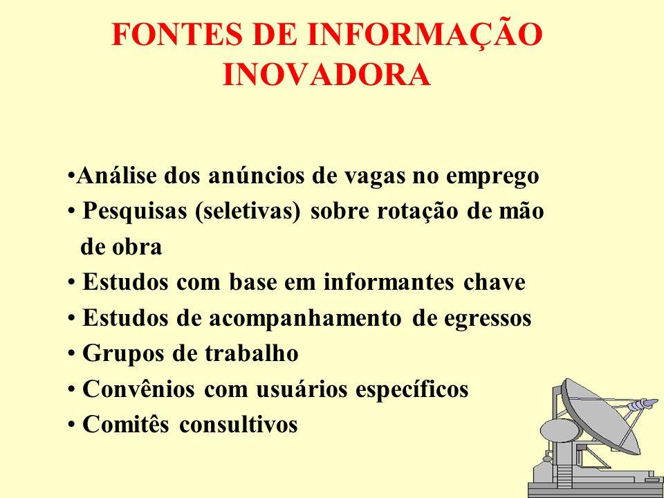 FONTES DE INFORMAÇÃO INOVADORA Análise dos anúncios de vagas no emprego Pesquisas (seletivas) sobre rotação de mão de obra Estudos com base em informa