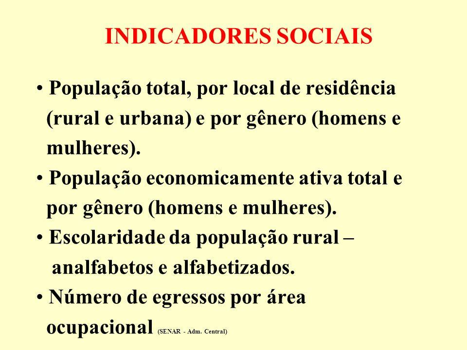 INDICADORES SOCIAIS População total, por local de residência (rural e urbana) e por gênero (homens e mulheres). População economicamente ativa total e